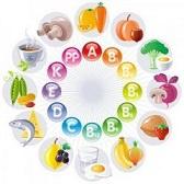 витамины продукты